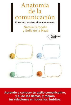 ANATOMIA DE LA COMUNICACION